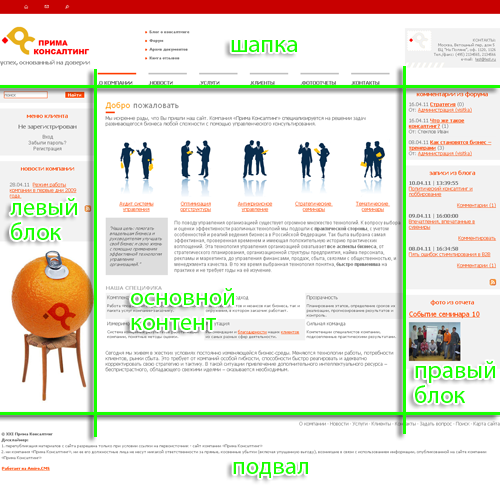 Ландшафтный дизайн: лучшие мастера в Москве Отзывы